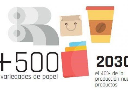 ¿SABÍAS QUE HAY MÁS DE 500 TIPOS DISTINTOS DE PAPEL?