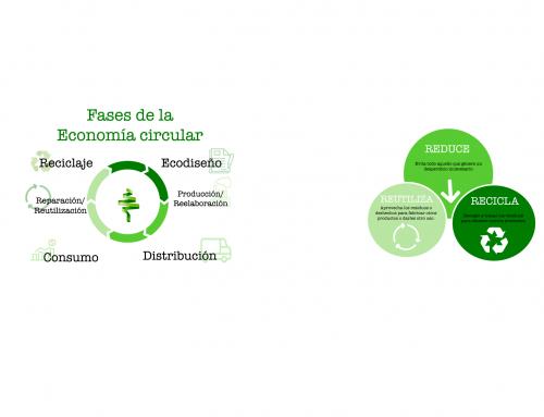 Aprobado el decreto que modifica el Plan de Residuos de La Comunitat Valenciana